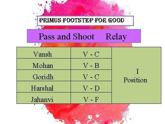 primus Footstep For Good Pass and Shoot Vansh V-C Mohan V-B Goridh V-C Harshal