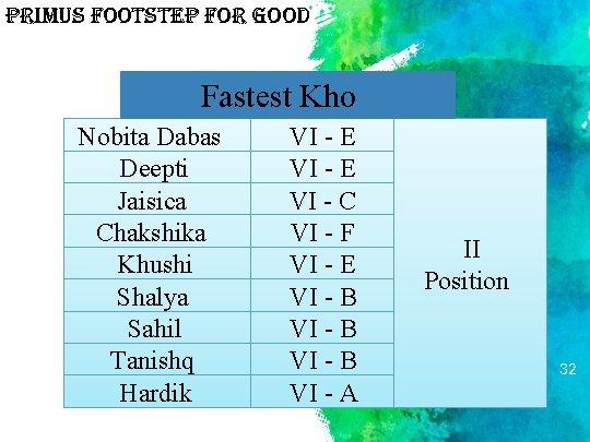 primus Footstep For Good Fastest Kho Nobita Dabas Deepti Jaisica Chakshika Khushi Shalya Sahil