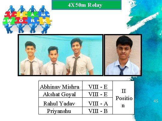 4 X 50 m Relay Abhinav Mishra Akshat Goyal VIII - E Rahul Yadav