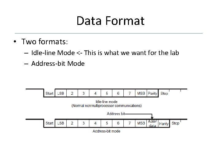 Data Format • Two formats: – Idle-line Mode <- This is what we want