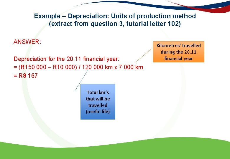 Example – Depreciation: Units of production method (extract from question 3, tutorial letter 102)