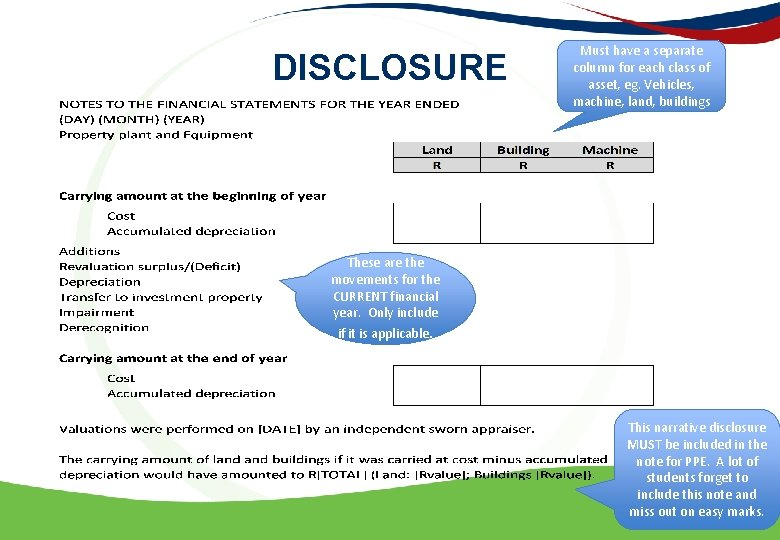DISCLOSURE Must have a separate column for each class of asset, eg. Vehicles, machine,