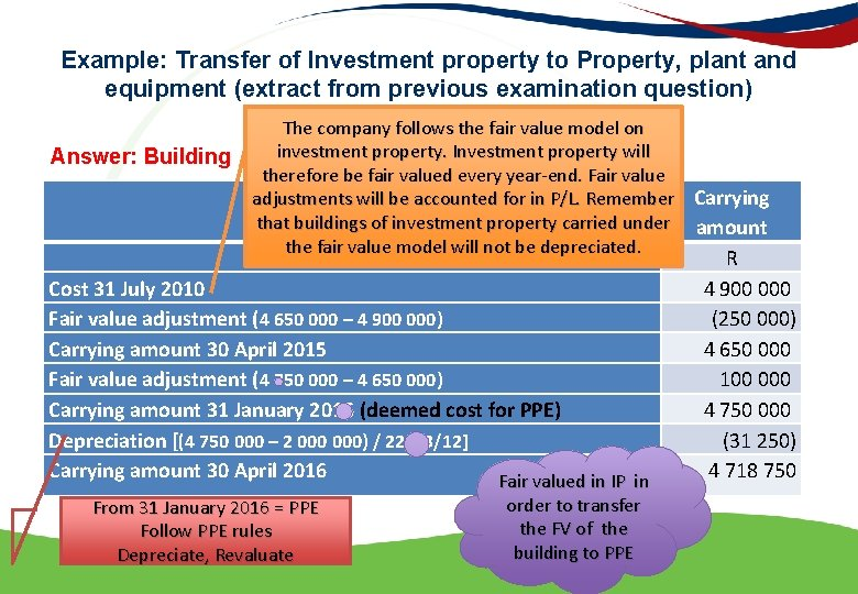 Example: Transfer of Investment property to Property, plant and equipment (extract from previous examination