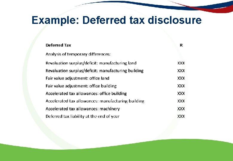 Example: Deferred tax disclosure