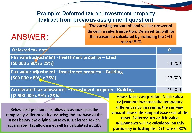 Example: Deferred tax on Investment property (extract from previous assignment question) ANSWER: The carrying