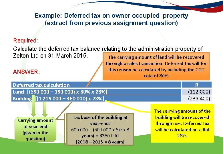 Example: Deferred tax on owner occupied property (extract from previous assignment question) Required: Calculate