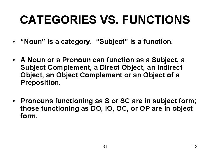"""CATEGORIES VS. FUNCTIONS • """"Noun"""" is a category. """"Subject"""" is a function. • A"""