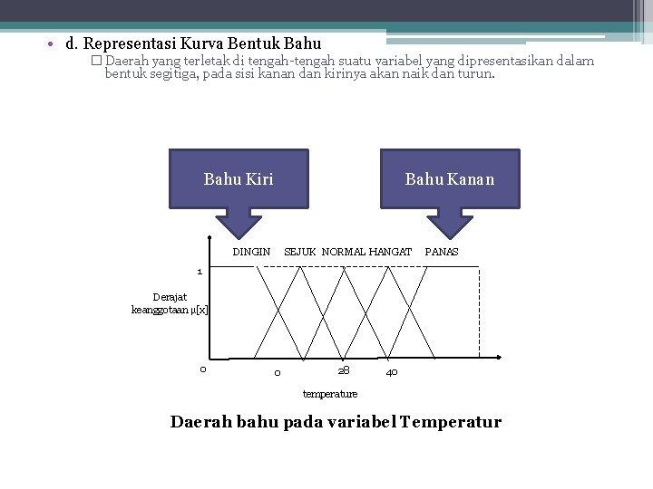 • d. Representasi Kurva Bentuk Bahu � Daerah yang terletak di tengah-tengah suatu