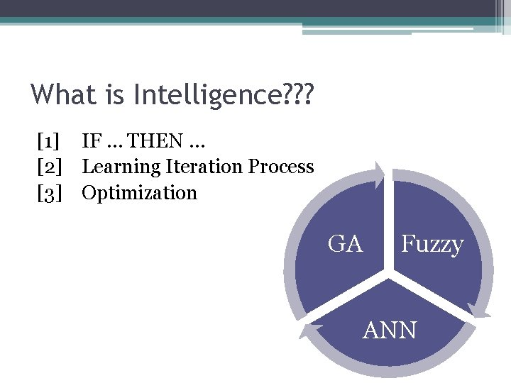 What is Intelligence? ? ? [1] IF … THEN … [2] Learning Iteration Process