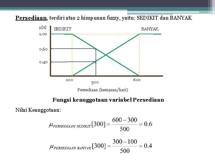 Persediaan, terdiri atas 2 himpunan fuzzy, yaitu: SEDIKIT dan BANYAK μ[x] SEDIKIT BANYAK 1.
