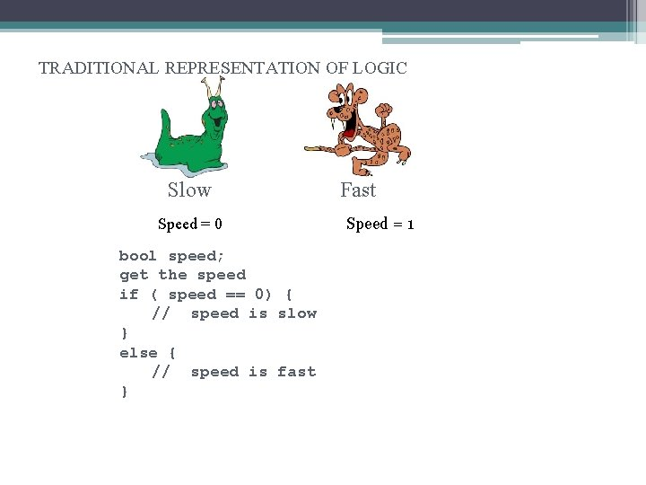 TRADITIONAL REPRESENTATION OF LOGIC Slow Speed = 0 bool speed; get the speed if