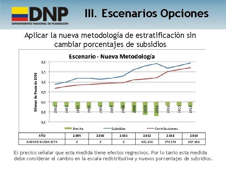 III. Escenarios Opciones Aplicar la nueva metodología de estratificación sin cambiar porcentajes de subsidios