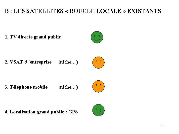 B : LES SATELLITES « BOUCLE LOCALE » EXISTANTS 1. TV directe grand public