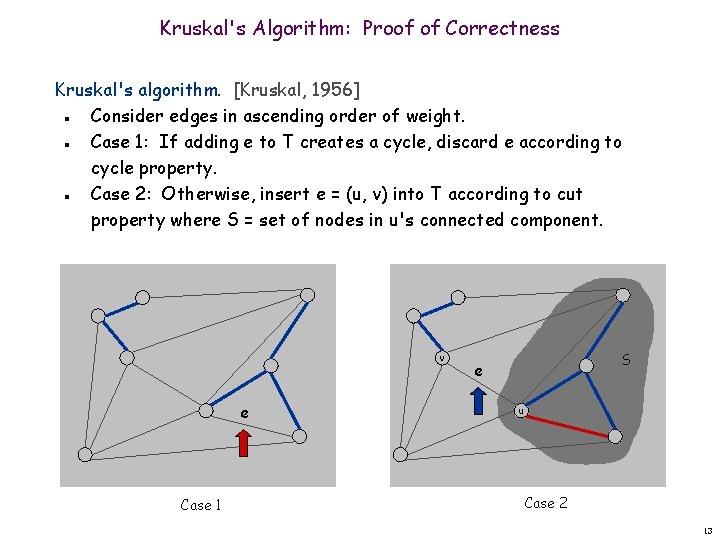 Kruskal's Algorithm: Proof of Correctness Kruskal's algorithm. [Kruskal, 1956] Consider edges in ascending order