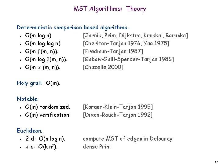 MST Algorithms: Theory Deterministic comparison based algorithms. O(m log n) [Jarník, Prim, Dijkstra, Kruskal,