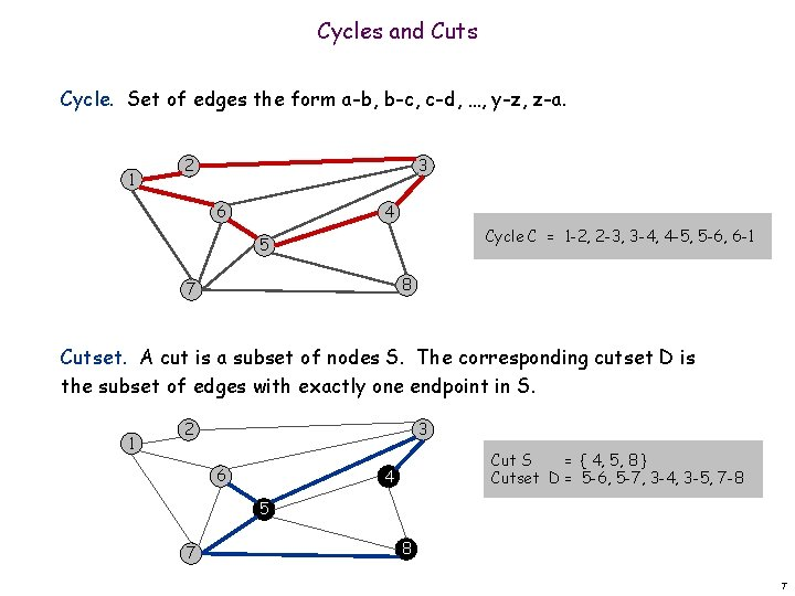 Cycles and Cuts Cycle. Set of edges the form a-b, b-c, c-d, …, y-z,