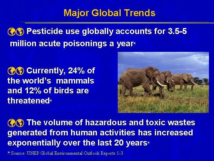 Major Global Trends Pesticide use globally accounts for 3. 5 -5 million acute poisonings