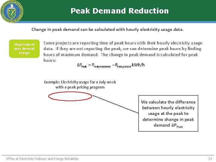 Peak Demand Reduction Change in peak demand can be calculated with hourly electricity usage