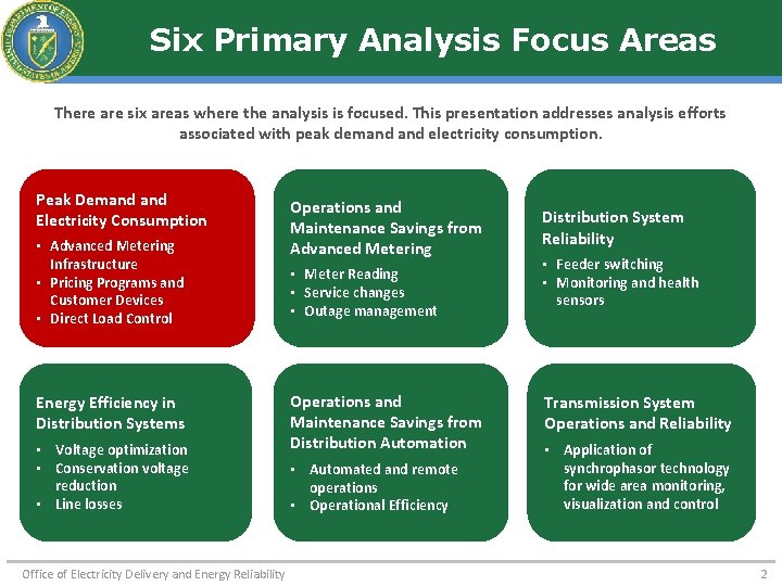 Six Primary Analysis Focus Areas There are six areas where the analysis is focused.