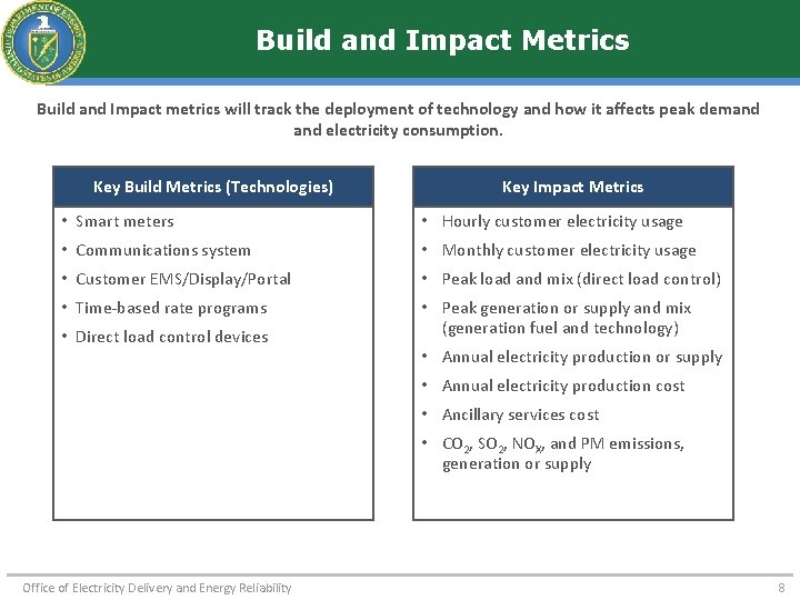 Build and Impact Metrics Build and Impact metrics will track the deployment of technology