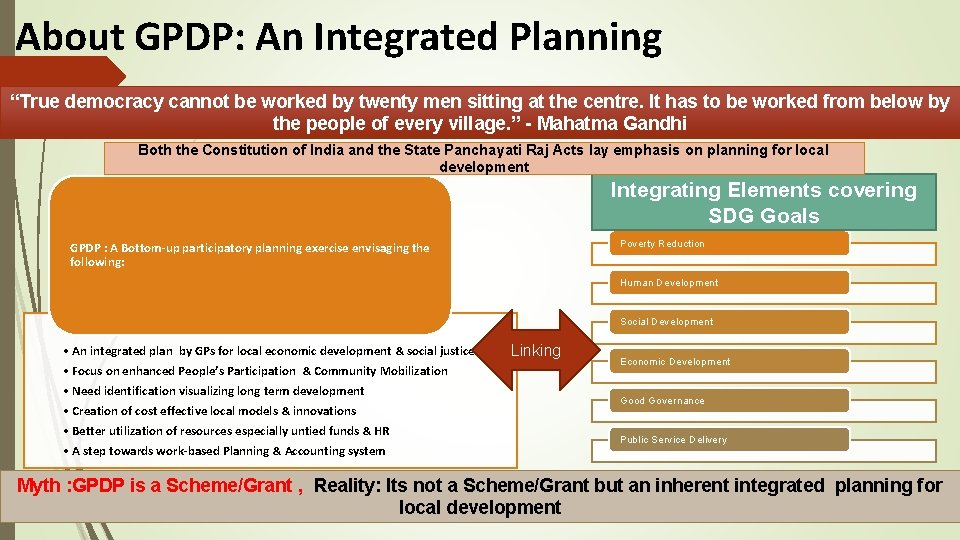 """About GPDP: An Integrated Planning """"True democracy cannot be worked by twenty men sitting"""