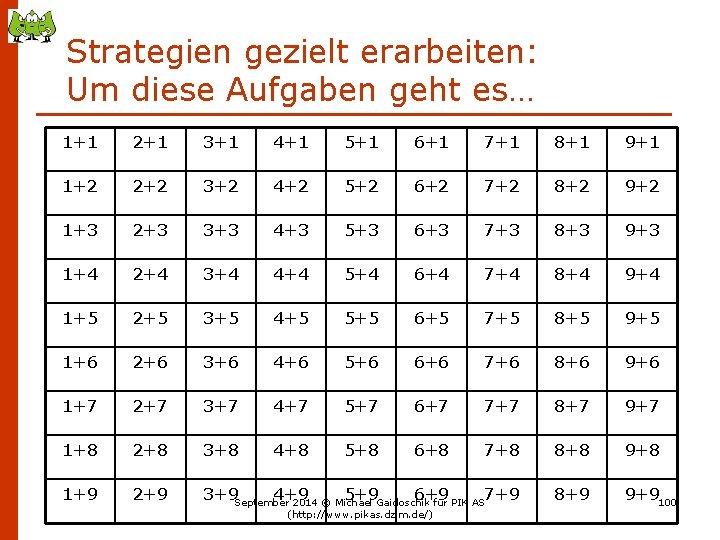 Strategien gezielt erarbeiten: Um diese Aufgaben geht es… 1+1 2+1 3+1 4+1 5+1 6+1