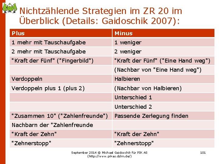 Nichtzählende Strategien im ZR 20 im Überblick (Details: Gaidoschik 2007): Plus Minus 1 mehr
