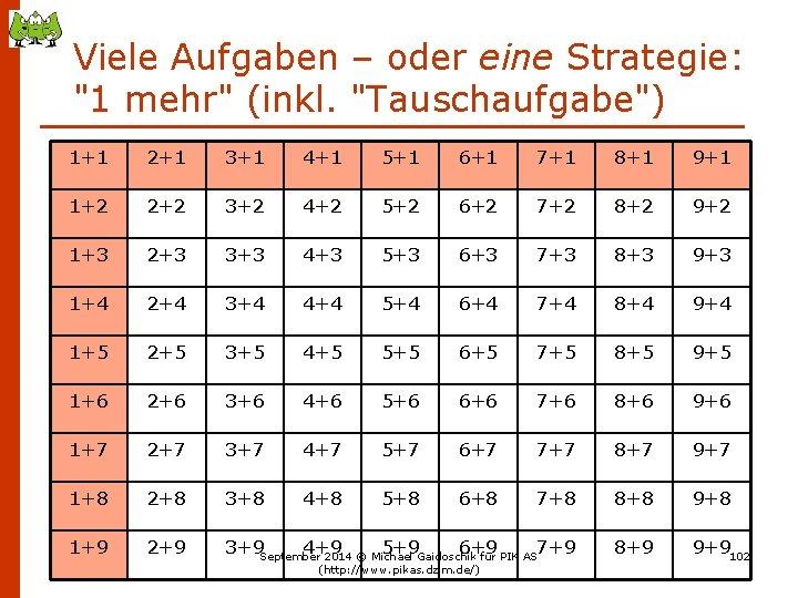 """Viele Aufgaben – oder eine Strategie: """"1 mehr"""" (inkl. """"Tauschaufgabe"""") 1+1 2+1 3+1 4+1"""