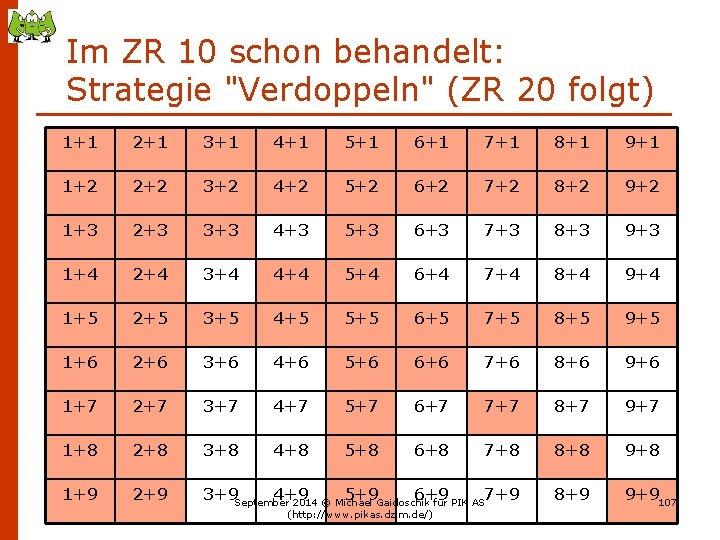 """Im ZR 10 schon behandelt: Strategie """"Verdoppeln"""" (ZR 20 folgt) 1+1 2+1 3+1 4+1"""