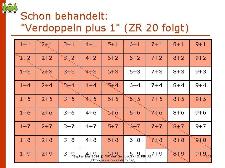 """Schon behandelt: """"Verdoppeln plus 1"""" (ZR 20 folgt) 1+1 2+1 3+1 4+1 5+1 6+1"""