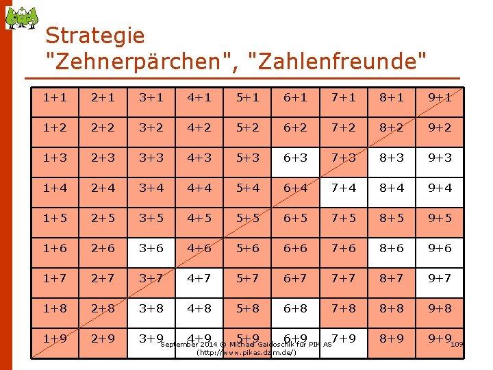 """Strategie """"Zehnerpärchen"""", """"Zahlenfreunde"""" 1+1 2+1 3+1 4+1 5+1 6+1 7+1 8+1 9+1 1+2 2+2"""