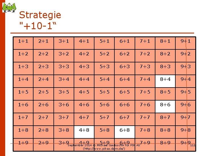 "Strategie ""+10 -1"" 1+1 2+1 3+1 4+1 5+1 6+1 7+1 8+1 9+1 1+2 2+2"