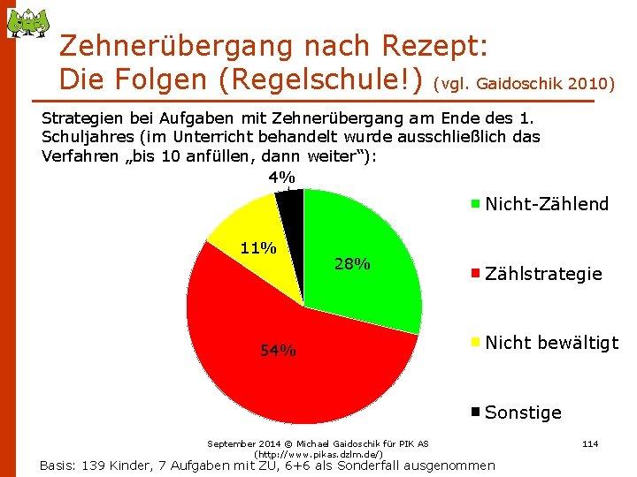 Zehnerübergang nach Rezept: Die Folgen (Regelschule!) (vgl. Gaidoschik 2010) Strategien bei Aufgaben mit Zehnerübergang