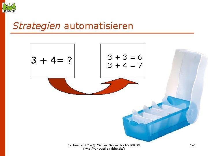 Strategien automatisieren 3 + 4= ? 3+3=6 3+4=7 September 2014 © Michael Gaidoschik für