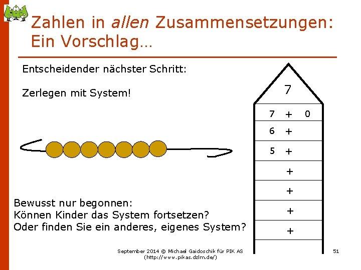 Zahlen in allen Zusammensetzungen: Ein Vorschlag… Entscheidender nächster Schritt: 7 Zerlegen mit System! 7