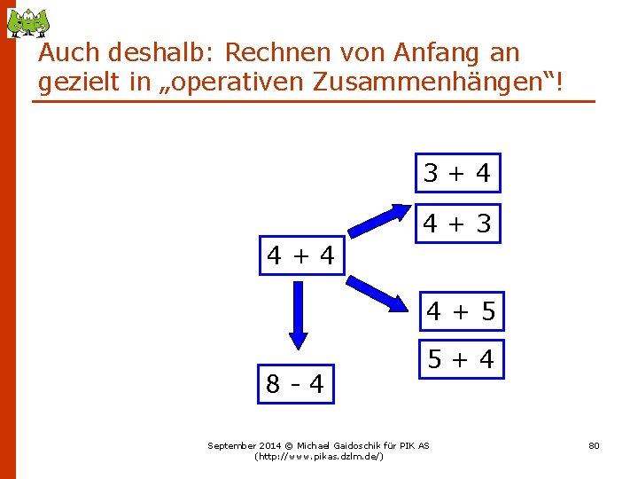 """Auch deshalb: Rechnen von Anfang an gezielt in """"operativen Zusammenhängen""""! 3+4 4+3 4+4 4+5"""