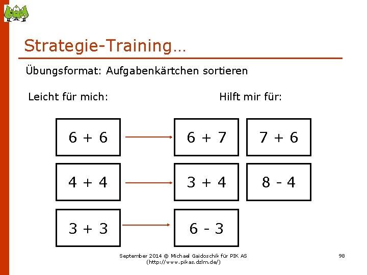 Strategie-Training… Übungsformat: Aufgabenkärtchen sortieren Leicht für mich: Hilft mir für: 6+6 6+7 7+6 4+4