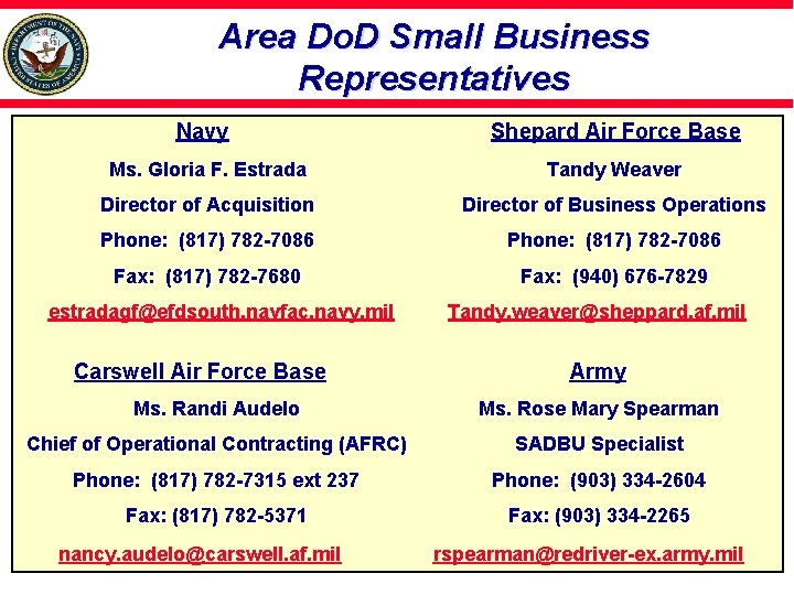 Area Do. D Small Business Representatives Navy Shepard Air Force Base Ms. Gloria F.