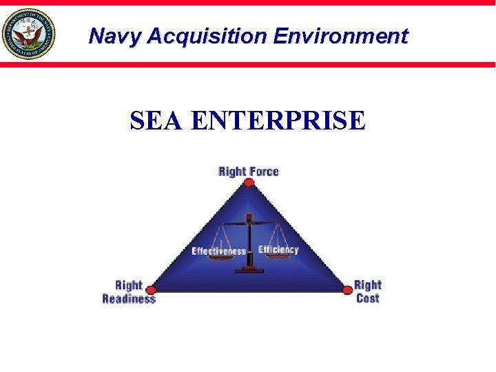 Navy Acquisition Environment SEA ENTERPRISE