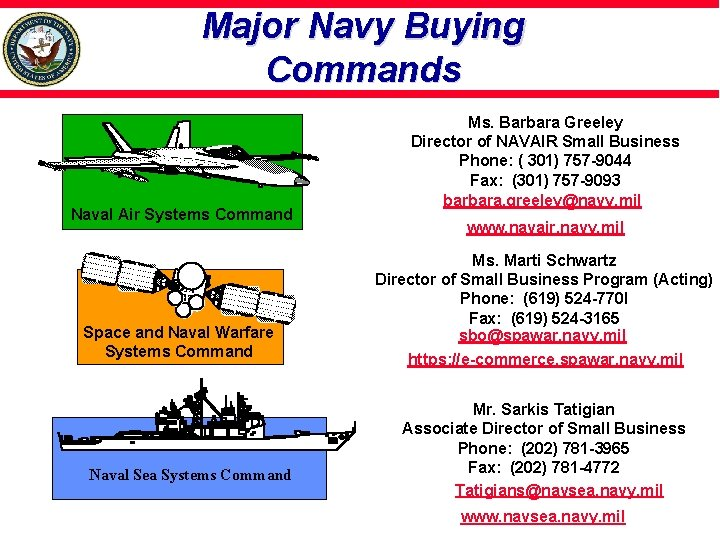 Major Navy Buying Commands Naval Air Systems Command Space and Naval Warfare Systems Command