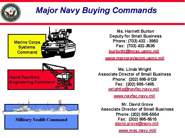 Major Navy Buying Commands Marine Corps Systems Command Ms. Harriett Burton Deputy for Small