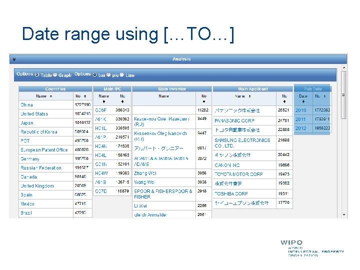 Date range using […TO…]