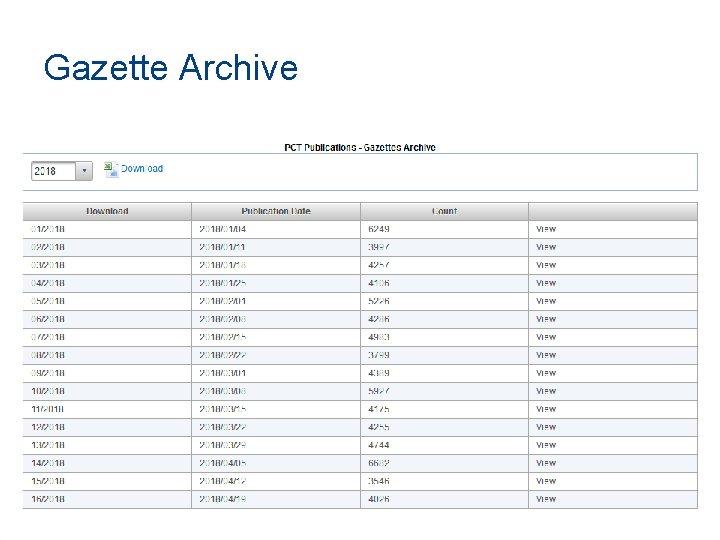 Gazette Archive