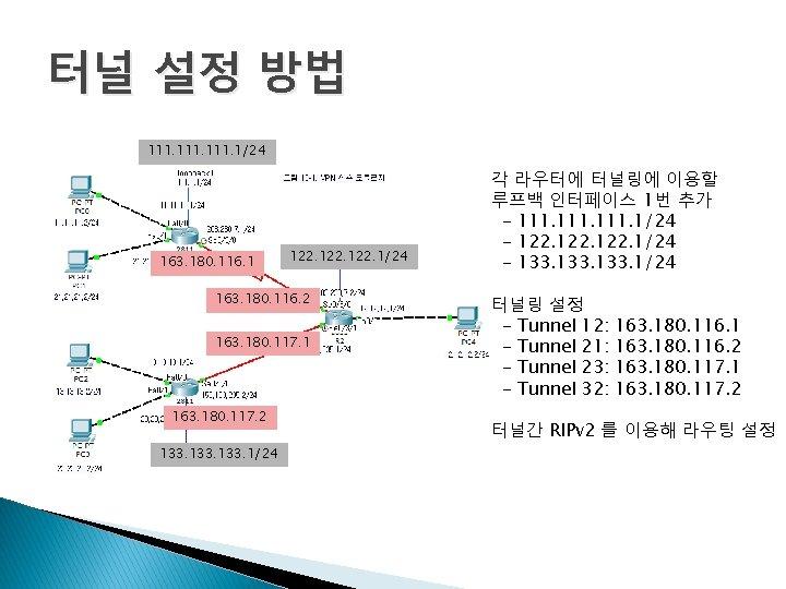 터널 설정 방법 111. 1/24 163. 180. 116. 1 122. 1/24 163. 180. 116.