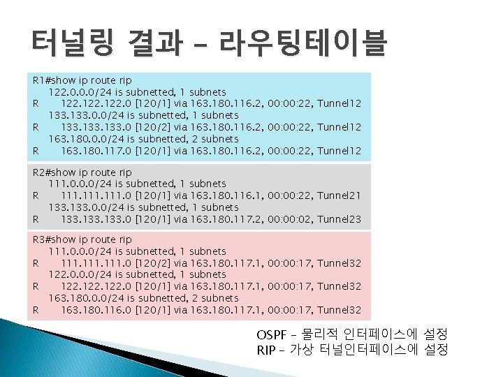 터널링 결과 – 라우팅테이블 R 1#show ip route rip 122. 0. 0. 0/24 is