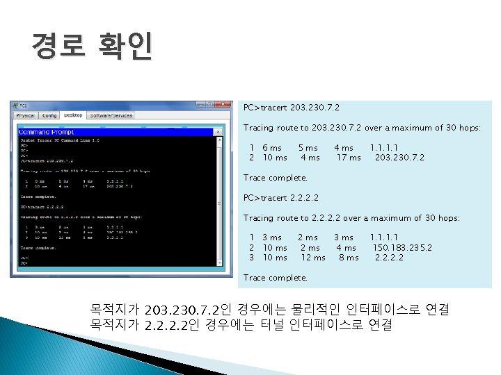 경로 확인 PC>tracert 203. 230. 7. 2 Tracing route to 203. 230. 7. 2