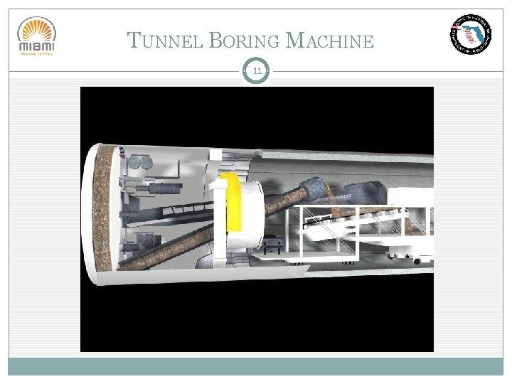 TUNNEL BORING MACHINE 11