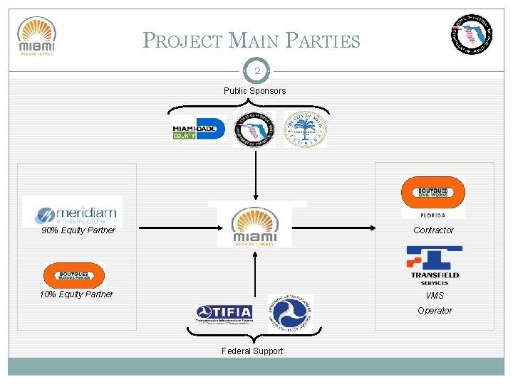 PROJECT MAIN PARTIES 2 Public Sponsors 90% Equity Partner Contractor 10% Equity Partner VMS
