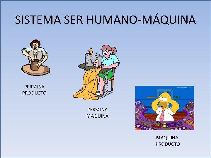 SISTEMA SER HUMANO-MÁQUINA PERSONA PRODUCTO PERSONA MAQUINA PRODUCTO