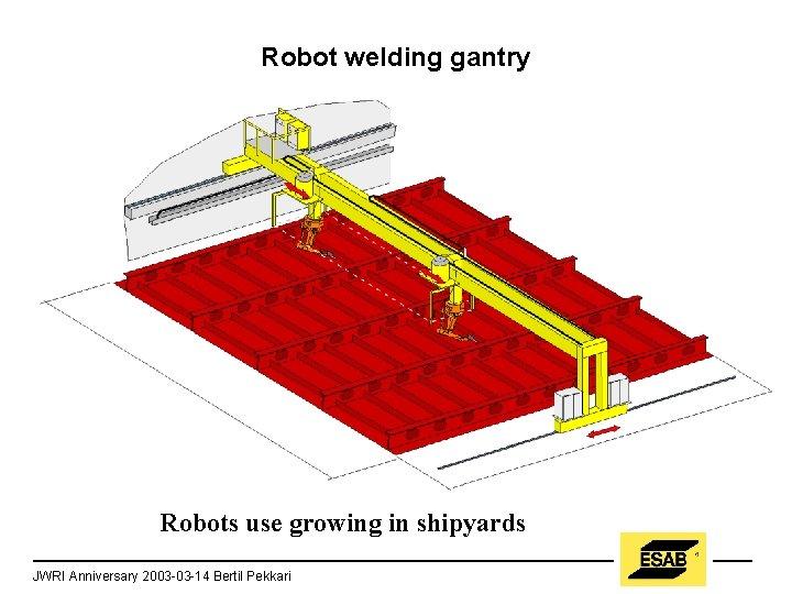 Robot welding gantry Robots use growing in shipyards JWRI Anniversary 2003 -03 -14 Bertil